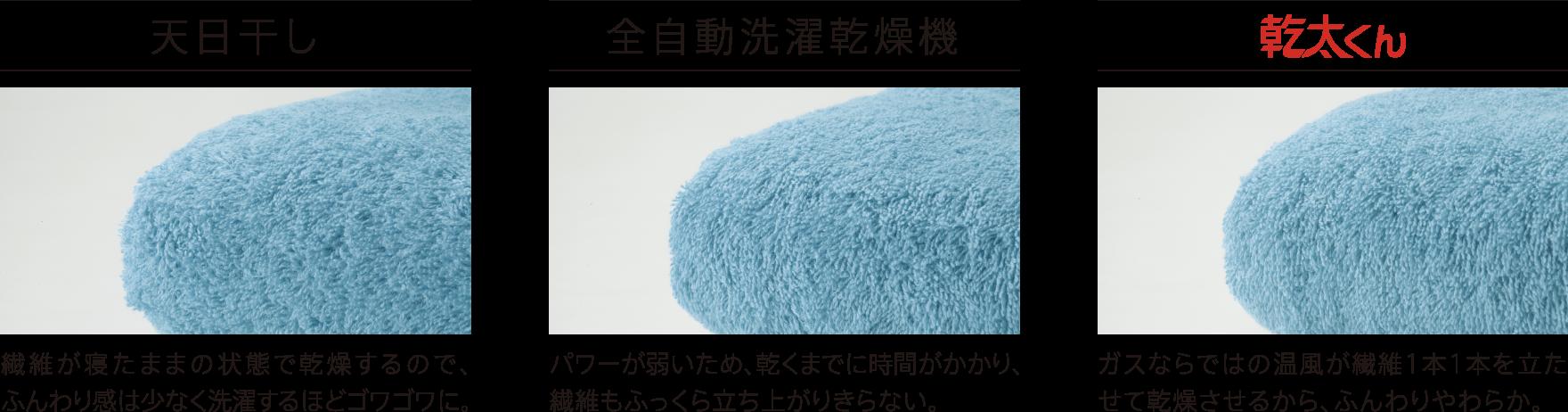 リンナイガス衣類乾燥機経済性